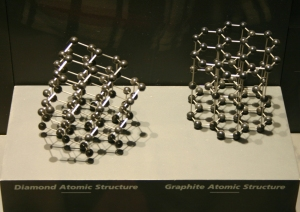 Diamond and graphite are both made of carbon atoms, but arranged in different ways. Adapted from image source.