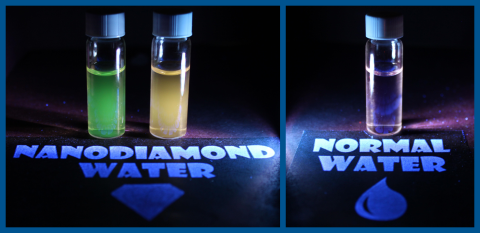 Nanodiamond water (left), which has nanodiamonds wrapped in fluorescent dyes to cause the glowing color when exposed to ultraviolet light. Normal water (right), which lacks any nanodiamonds or fluorescent wrappings.