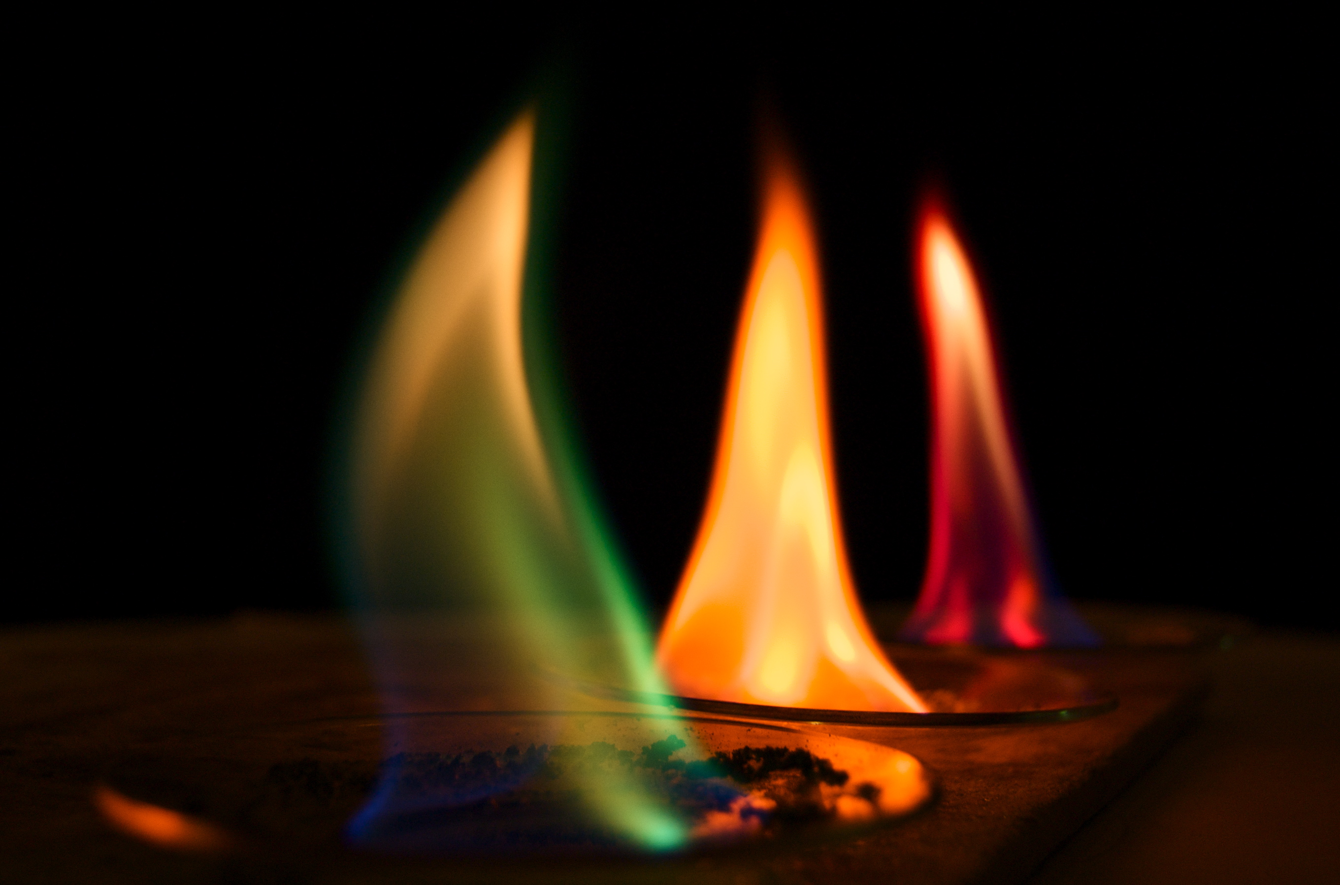 investigate flame colors of different cations Flame tests of metal cations match the flame colors observed to an appropriate wavelength of visible light, and then perform of visible light are manifested as different colors, shown in the color spectrum below (colors can be.