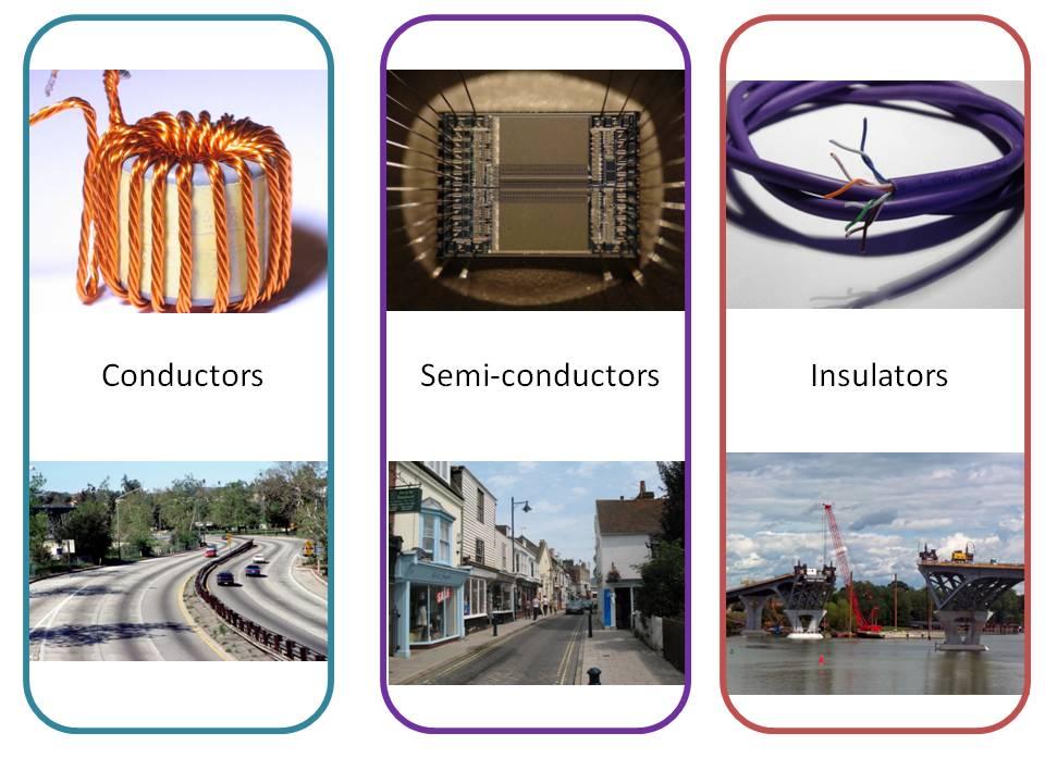 insulators example