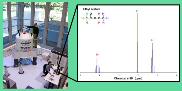 1 - NMR spectrometer and spectrum