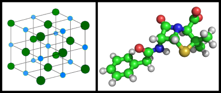 Structures of sodium chloride (table salt) and penicillin. Image adapted from source