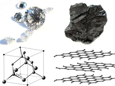 5 - diamond vs graphite structures