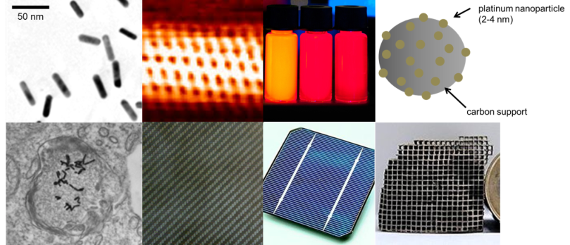 Figure 1. Nanoparticles do amazing things. Top row (L-R): gold nanorods, carbon nanotubes, solutions of quantum dots, and catalytic platinum nanoparticles supported on carbon (diagram only). Bottom row (L-R): The amazing applications of nanoparticles. Gold nanorods fight cancer, carbon fiber-polymer composites for lightweight (yet super-strong) materials, solar cells, and supported catalysts from a catalytic converter.
