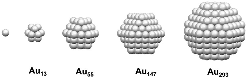 Representations of various sizes of gold nanoparticles. Image source. dx.doi.org/10.1073/pnas.1115307109