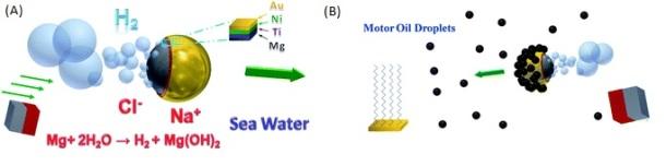 oilspill-seawater