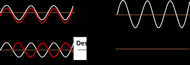 Dogangun-Fig2-waves