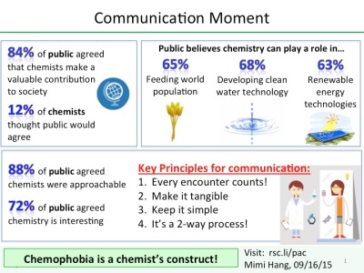 Communication moment example