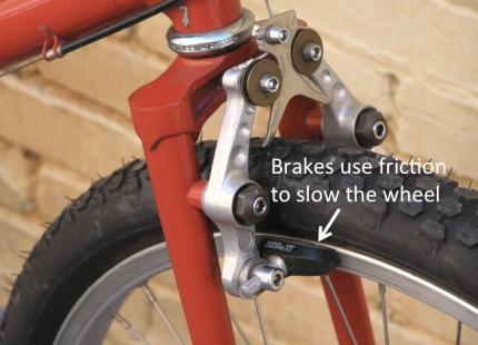 Margy-brakes