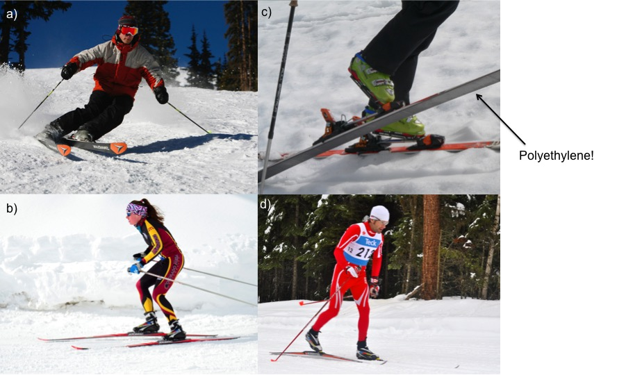 an analysis of difference of skiing and skateboarding Conventional skate skiing technique in cross-country sprint skiing the main difference between the double- for data analysis, the.