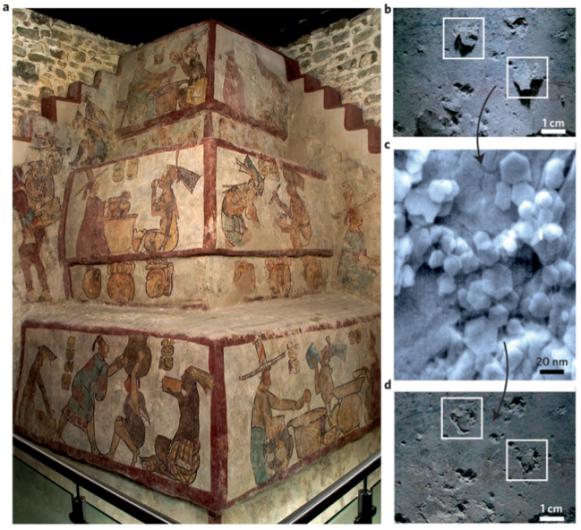 Mayan painting restoration