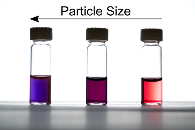 UsingNanoparticlesInGlazes_3