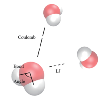 coulomb.png