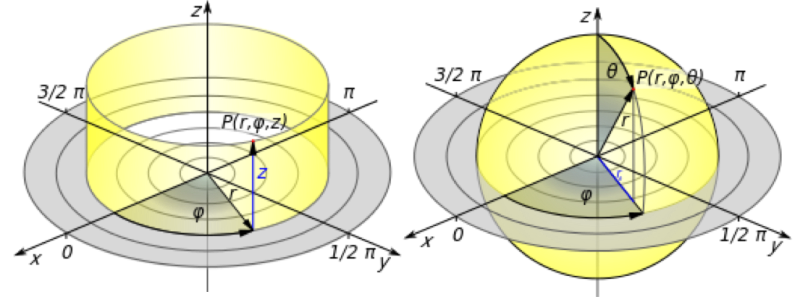 cylindrical & spherical coordinate systems