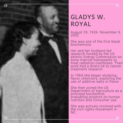 Gladys W. Royal