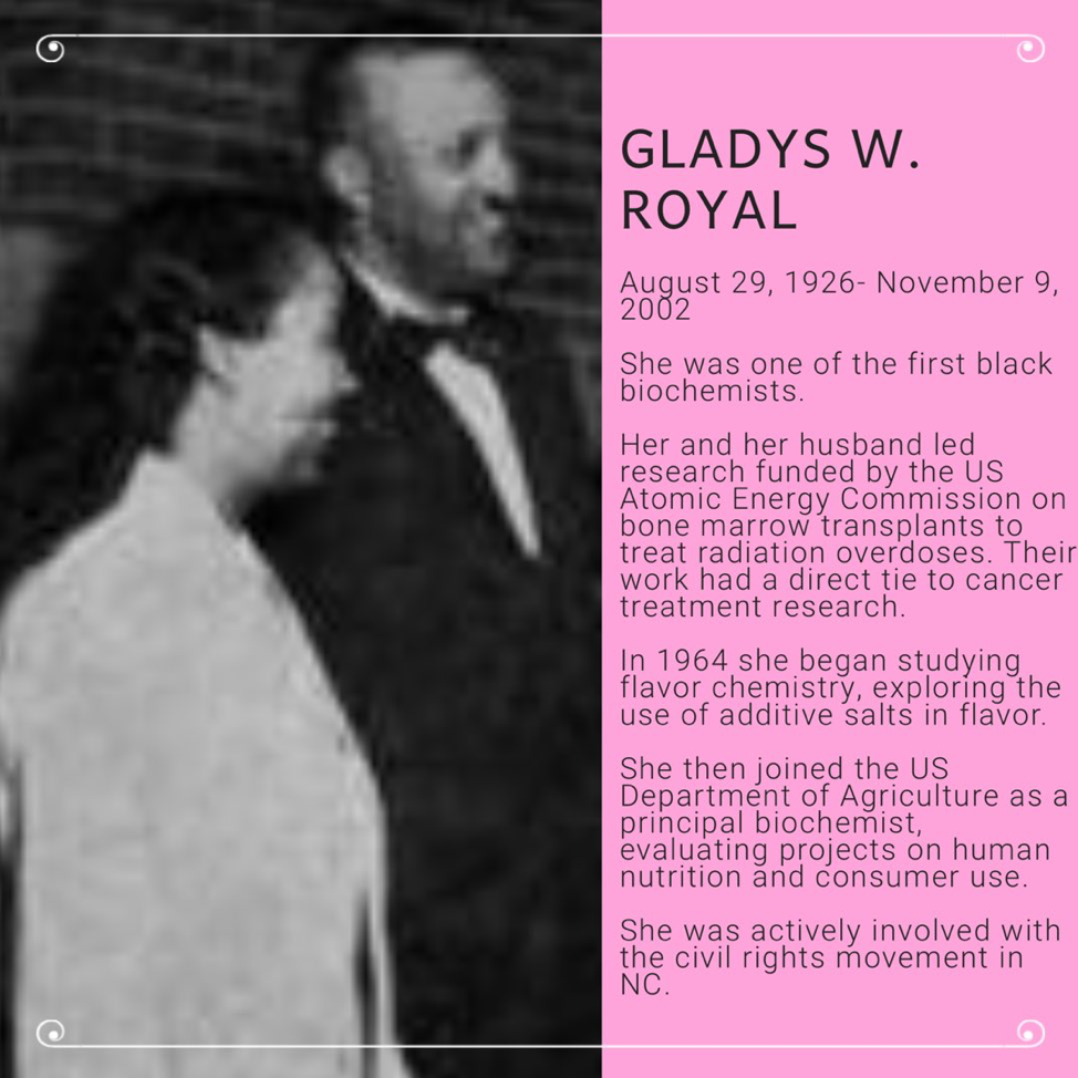 Gladys W. Royal