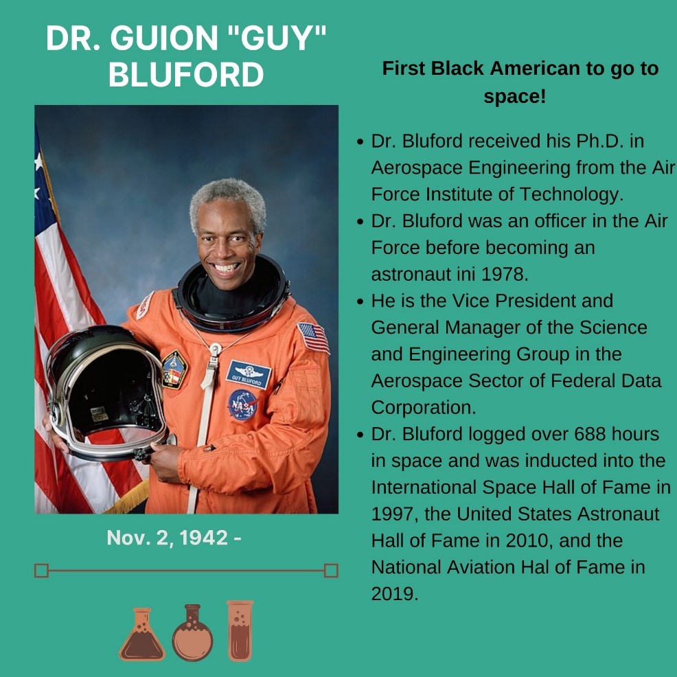 Pictured is a smiling, grey-haired black man in a bright orange NASA spacesuit. He is holding a black space helmet next to him and an American flag sits behind him to the left. Born November second, 1942 to present. Text states the following: First Black American to go to space! Doctor Bluford received his Ph.D. in Aerospace Engineerinf from the Air Force Institute of Technology. Doctor Bluford was an officer in the Air Force before becoming an astronaut in 1978. He is the Vice President and General Manager of the Science and Engineering Group in the Aerospace Sector of Federal Data Corporation. Doctor Bluford logged over 688 hours in space and was inducted into the International Space Hall of Fame in 1997, the United States Astronaut Hall of Fame in 2010, and the National Aviation Hall of Fame in 2019.