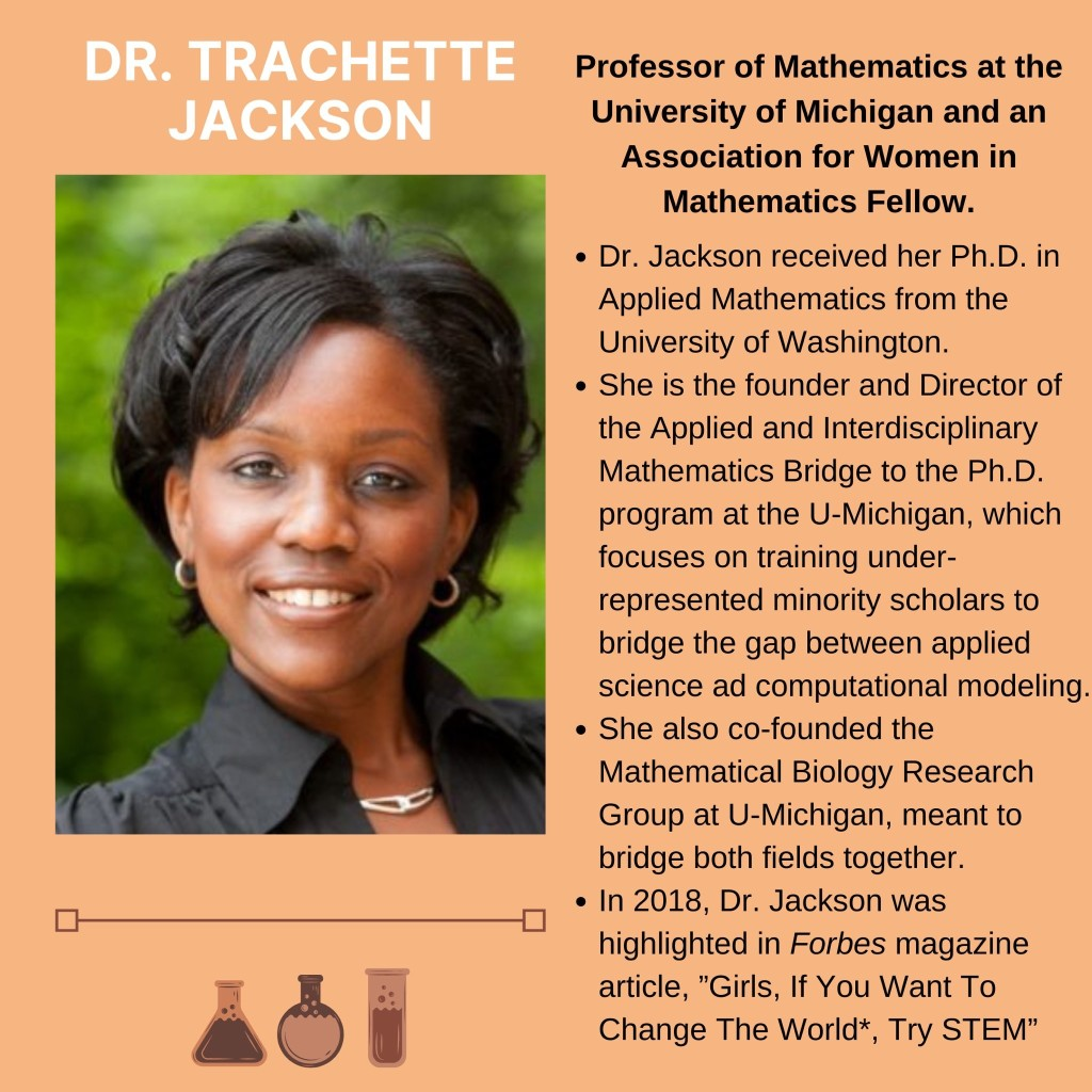 """Pictured is smiling black woman with short hair. Text states the following: Doctor Trachette Jackson. Professor of Mathematics at the University of Michigan and an association for women in mathematics fellow. Doctor Jackson received her Ph.D. in Applied Mathematics form the University of Washington. •She is the founder and director of the applied and interdisciplinary mathematics bridge to the Ph.D. program at the University of Michigan, which focuses on training under-represented minority scholars to bridge the gap  between applied science and computational modeling. She also co-founded the Mathematical Biology Research Group at the University of Michigan, meant to bridge both fields together. In 2018, Doctor Jackson was highlighted in Forbes magazine article, """"Girls, if you want to change the world, try STEM""""."""